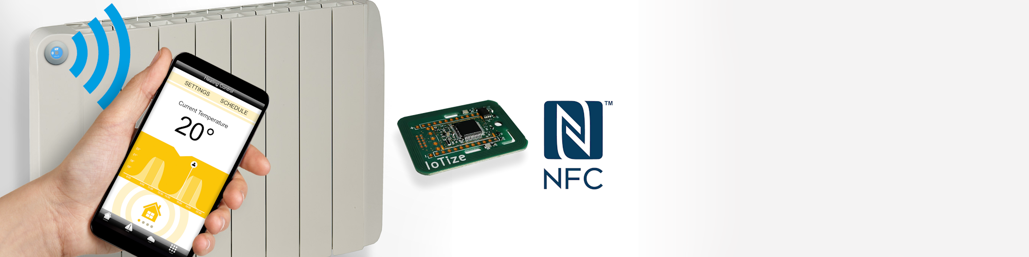 Near Field Communications for the IoT
